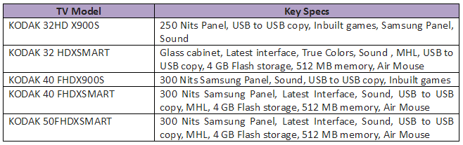Kodak HD LED Key Specs